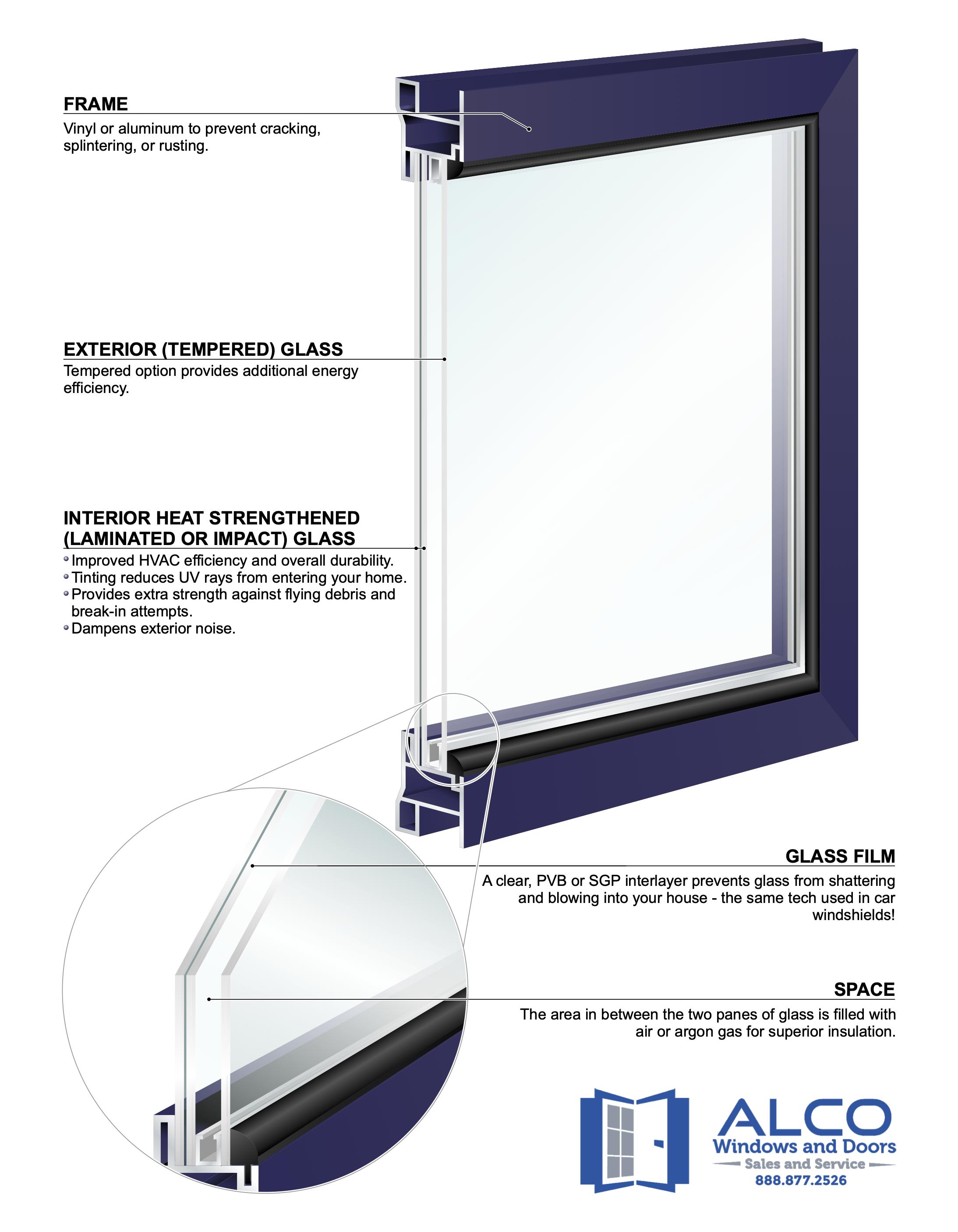 Alco Impact Window Sketch