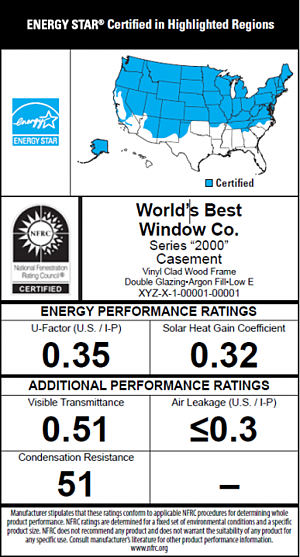 Window Ratings Example